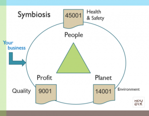 People_Planet_Profit