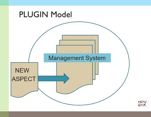 plugin model